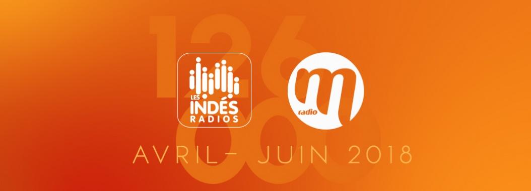 audiences radio 126000 avril-juin 2018_1043x376.jpg