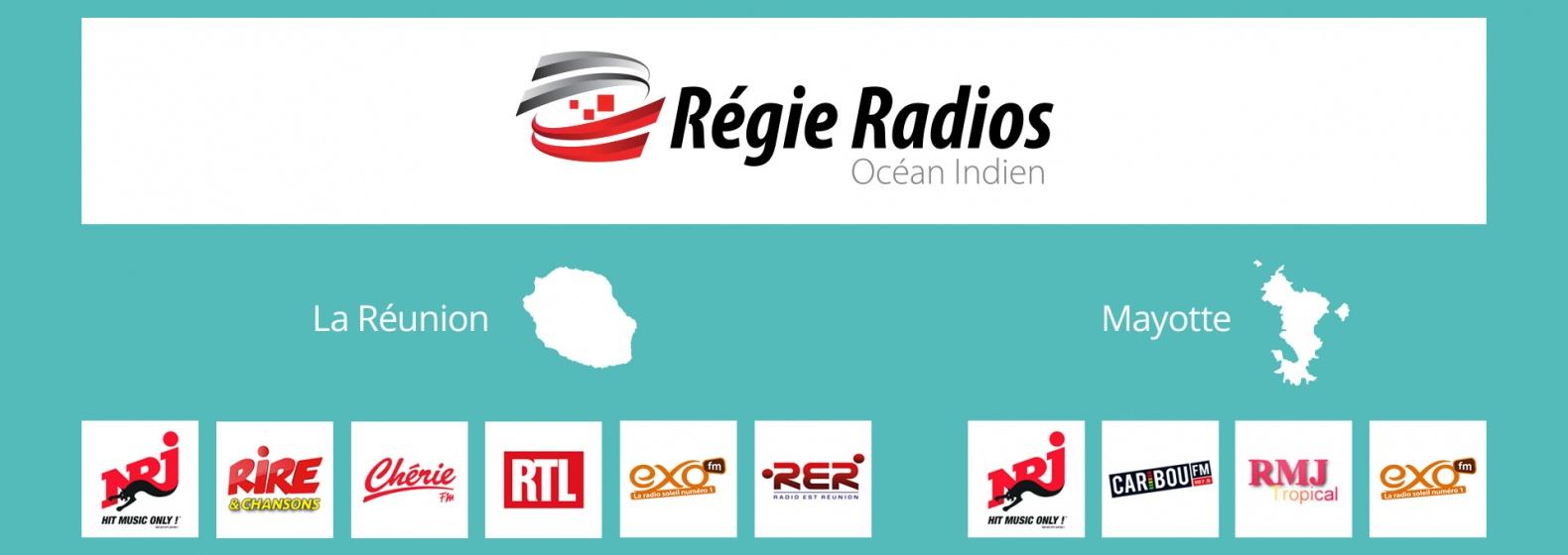 RROI Mayotte La Réunion