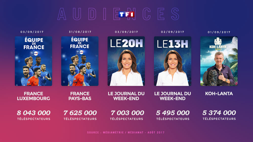 infographie-audiences-tv-TF1_aout-2017.jpg