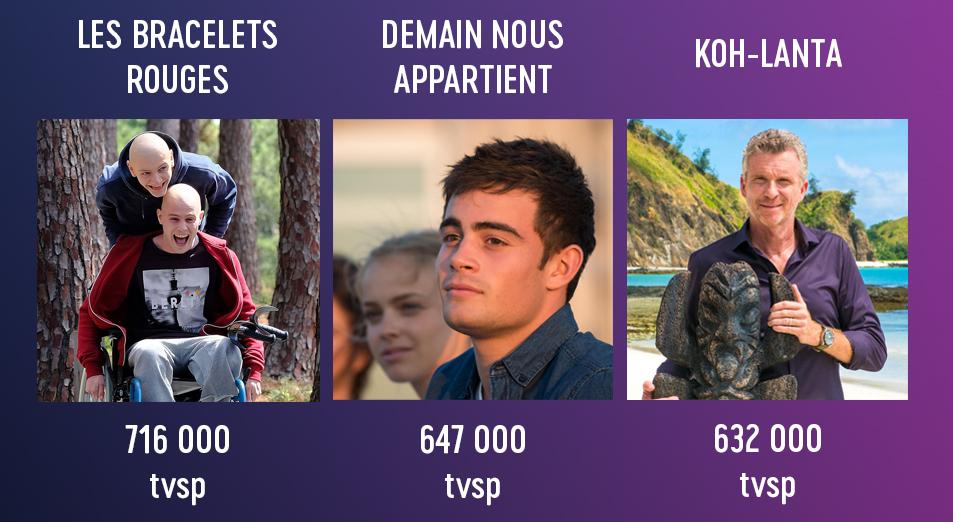 infographie_mytf1_avril_cp.jpg