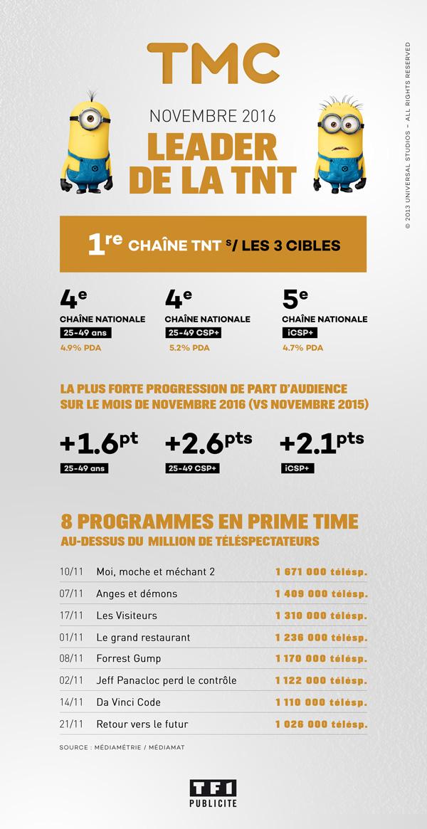 tmc-annonce-audience-novembre_def.jpg