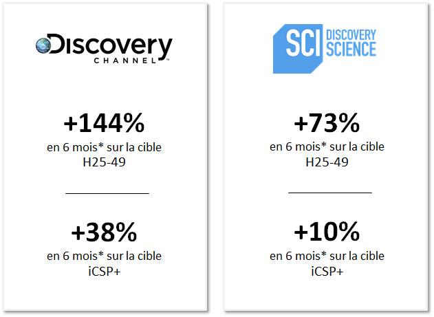 Visuel Discovery février 2018 chiffres clés.jpg